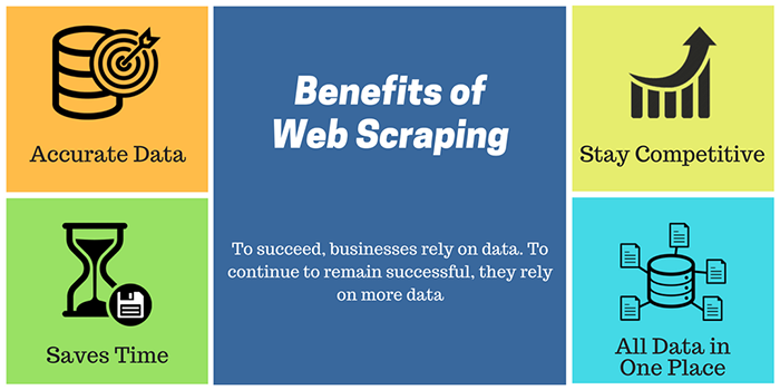 Benefits of Web Scraping