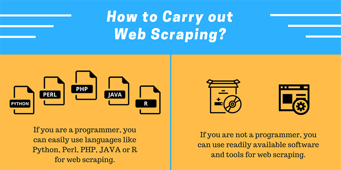 How to Carry out Web Scraping?
