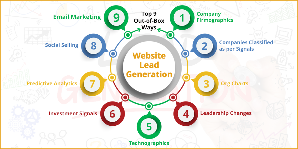 9 Proven Out-of-Box Strategies for Lead Generation
