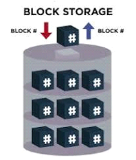 Structured Data Storage