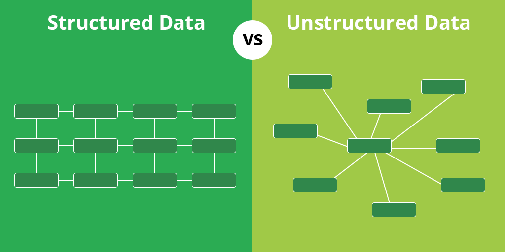 Structured v/s Unstructured Data
