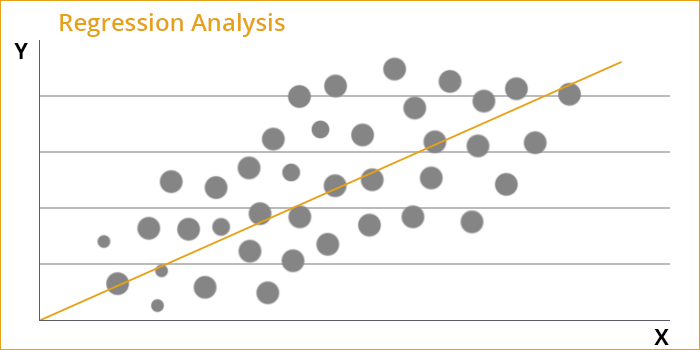 regression_analysis